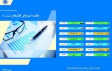 اولین نشریه آماری اتاق تعاون ایران  منتشر شد
