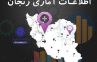 نرخ بیکاری زنجانی ها 9درصد اعلام شد