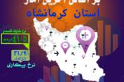 آمار اقتصادی استان کرمانشاه اعلام شد